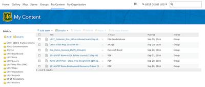 UFST AGOL Folder Layout - Rome
